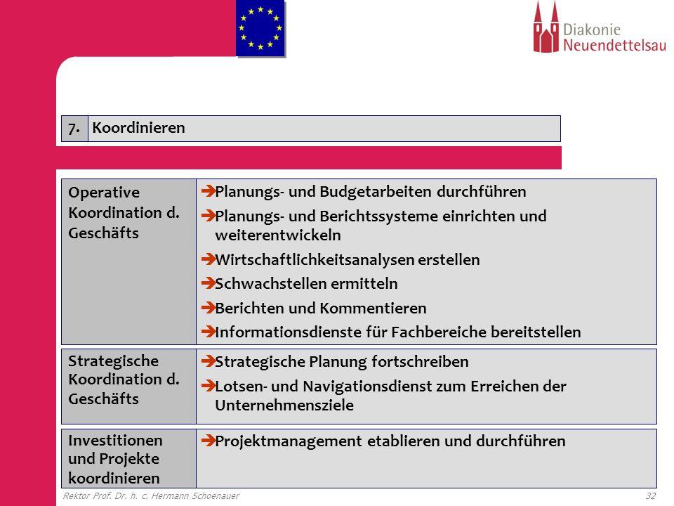 32Rektor Prof. Dr. h. c. Hermann Schoenauer 7. Koordinieren Strategische Koordination d. Geschäfts Strategische Planung fortschreiben Lotsen- und Navi