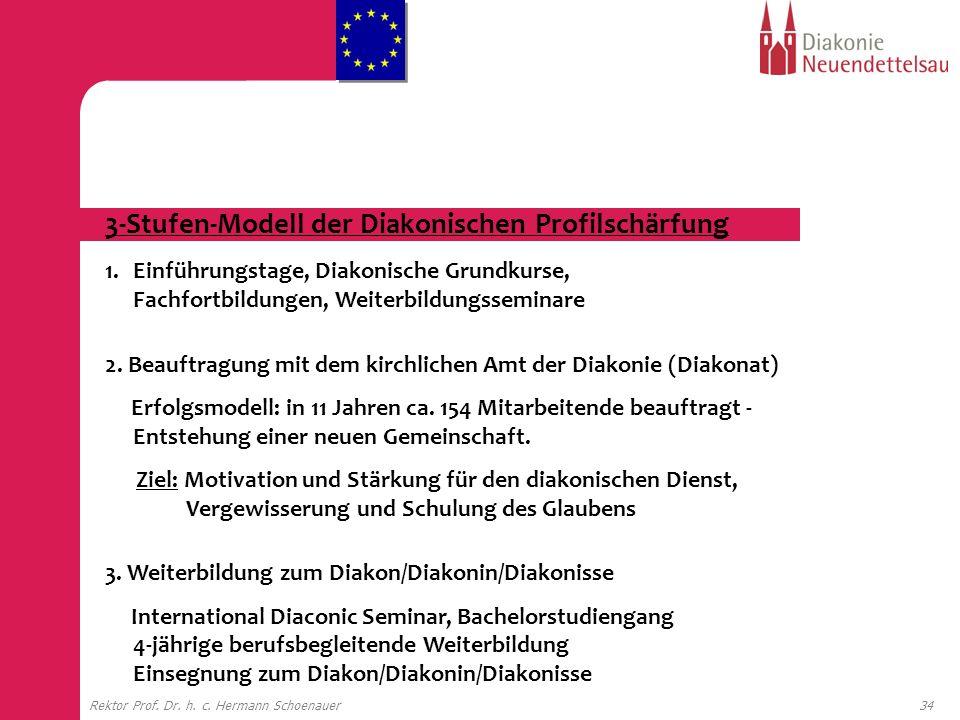 34Rektor Prof. Dr. h. c. Hermann Schoenauer 3-Stufen-Modell der Diakonischen Profilschärfung 1.Einführungstage, Diakonische Grundkurse, Fachfortbildun