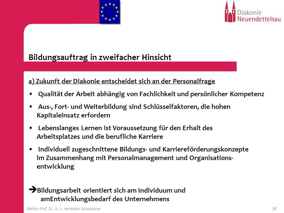 35Rektor Prof. Dr. h. c. Hermann Schoenauer Bildungsauftrag in zweifacher Hinsicht a) Zukunft der Diakonie entscheidet sich an der Personalfrage Quali