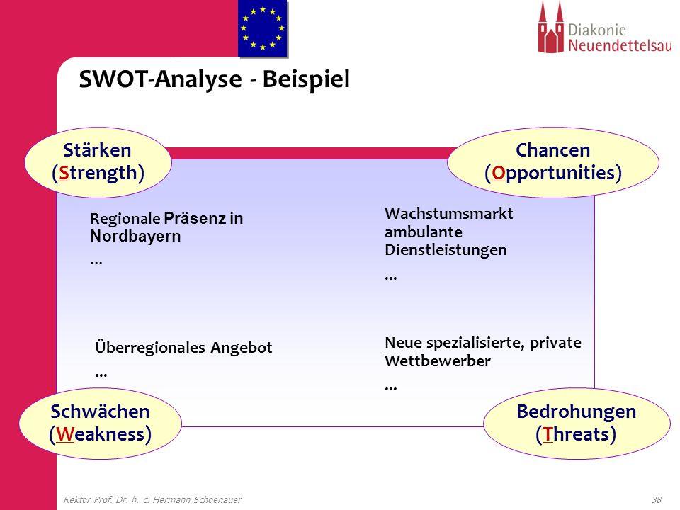 38Rektor Prof. Dr. h. c. Hermann Schoenauer SWOT-Analyse - Beispiel Stärken (Strength) Schwächen (Weakness) Bedrohungen (Threats) Regionale Präsenz in