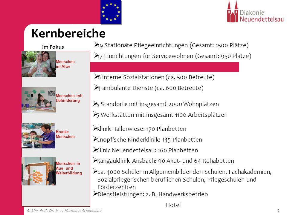 9Rektor Prof. Dr. h. c. Hermann Schoenauer Menschen im Alter Menschen mit Behinderung Kranke Menschen Im Fokus Menschen in Aus- und Weiterbildung Kern