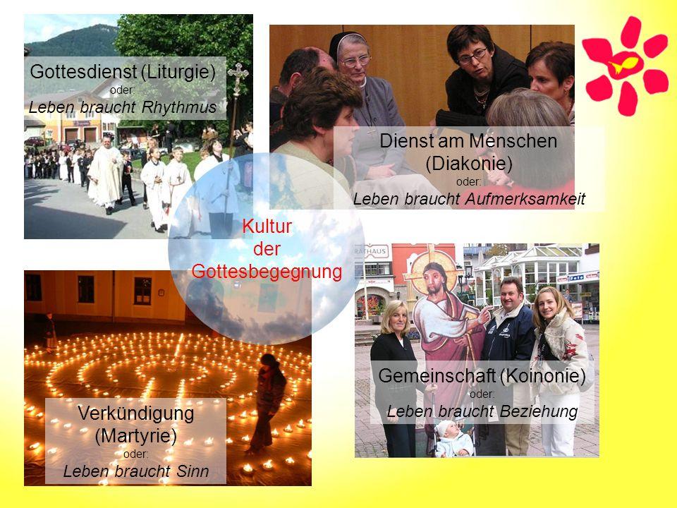 Gottesdienst (Liturgie) oder: Leben braucht Rhythmus Gemeinschaft (Koinonie) oder: Leben braucht Beziehung Verkündigung (Martyrie) oder: Leben braucht