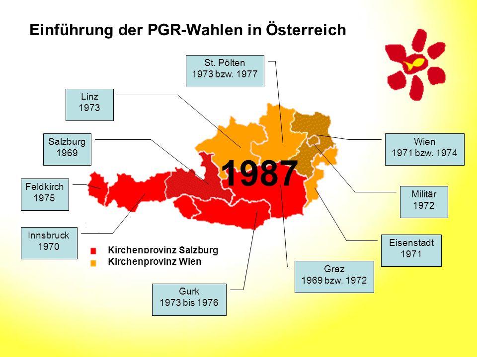 Feldkirch 1975 Innsbruck 1970 Salzburg 1969 Linz 1973 St. Pölten 1973 bzw. 1977 Militär 1972 Eisenstadt 1971 Graz 1969 bzw. 1972 Gurk 1973 bis 1976 Wi