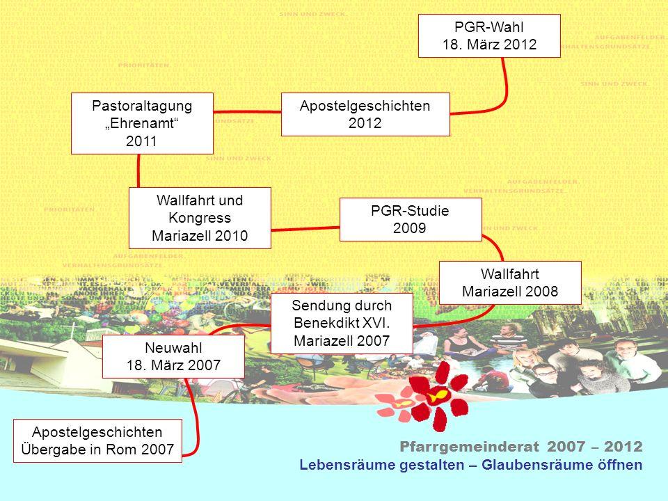 Pfarrgemeinderat 2007 – 2012 Lebensräume gestalten – Glaubensräume öffnen Wallfahrt Mariazell 2008 PGR-Studie 2009 Wallfahrt und Kongress Mariazell 20