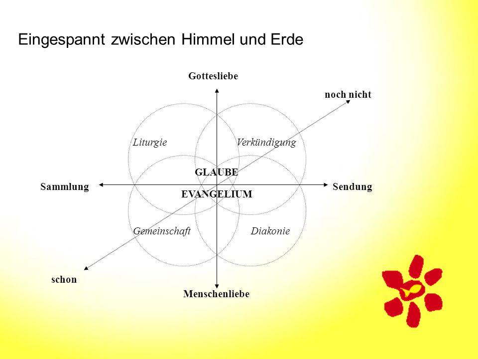 Pfarrgemeinderat Hervorgegangen aus dem II.