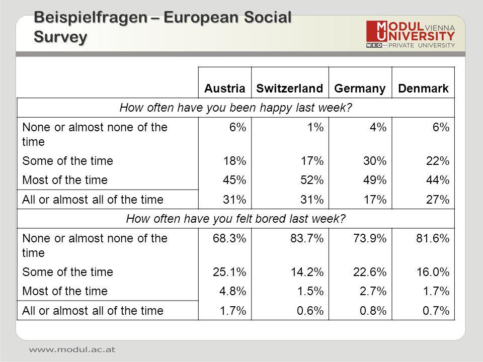 Beispielfragen – European Social Survey AustriaSwitzerlandGermanyDenmark How often have you been happy last week.