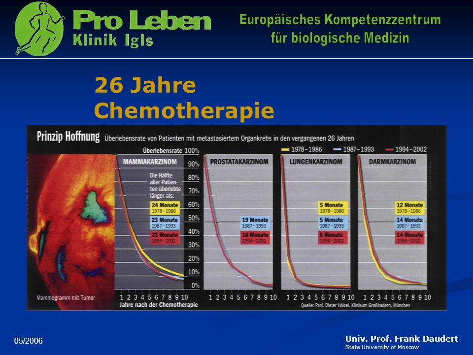 Univ. Prof. Frank Daudert State University of Moscow 05/2006 26 Jahre Chemotherapie