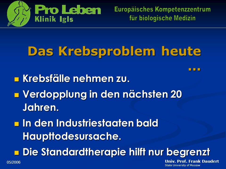 Univ. Prof. Frank Daudert State University of Moscow 05/2006 Krebsstatistik EU Pro 100.000 Risikopersonen