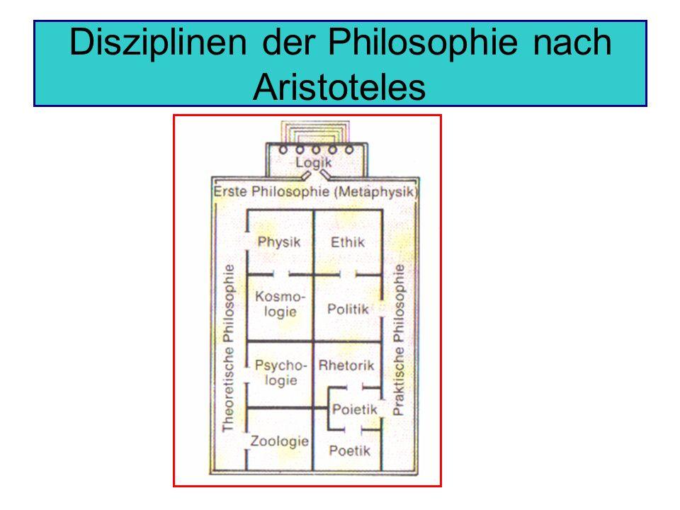 Disziplinen der Philosophie nach Aristoteles