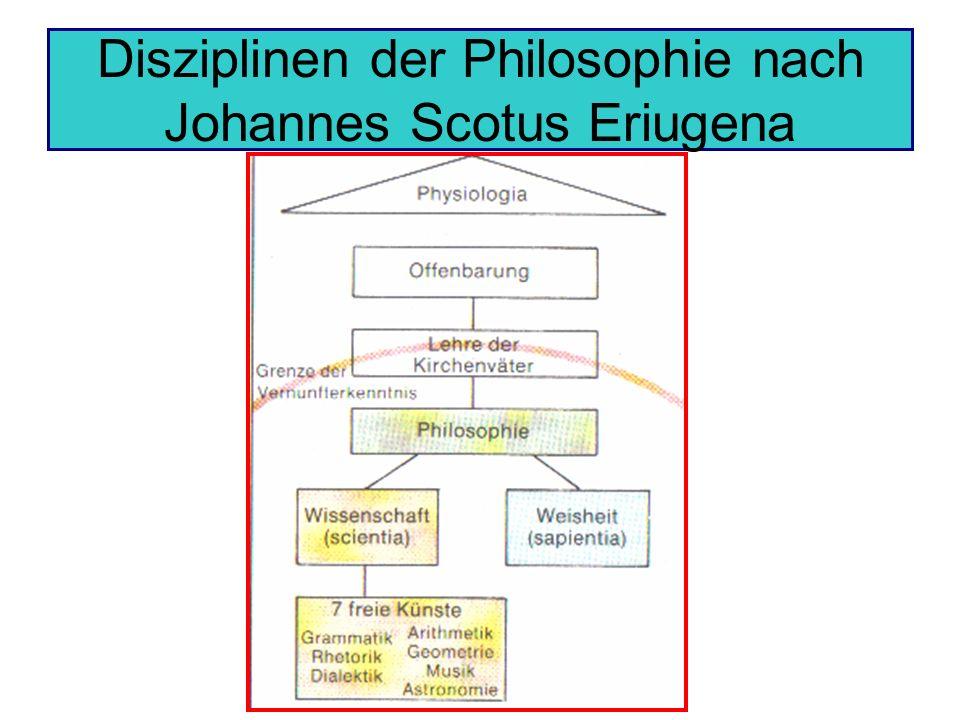 Disziplinen der Philosophie nach Johannes Scotus Eriugena