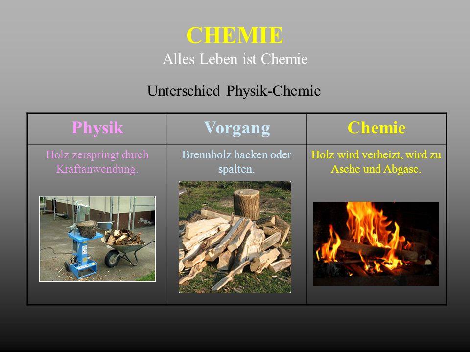 CHEMIE Alles Leben ist Chemie Unterschied Physik-Chemie PhysikVorgangChemie Holz zerspringt durch Kraftanwendung. Brennholz hacken oder spalten. Holz