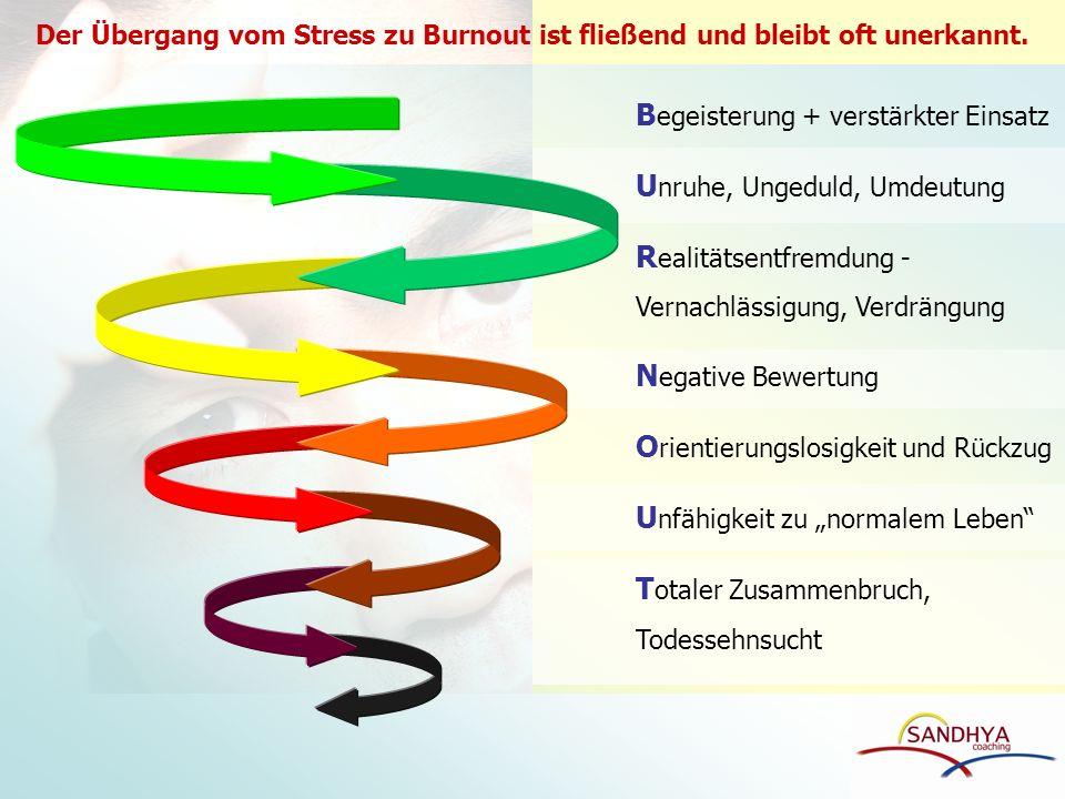 Der Übergang vom Stress zu Burnout ist fließend und bleibt oft unerkannt. B egeisterung + verstärkter Einsatz U nruhe, Ungeduld, Umdeutung R ealitätse