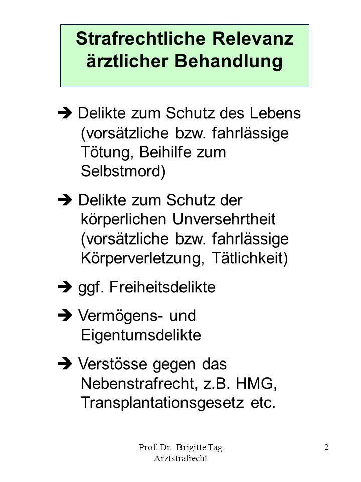 Prof. Dr. Brigitte Tag Arztstrafrecht 2 Delikte zum Schutz des Lebens (vorsätzliche bzw. fahrlässige Tötung, Beihilfe zum Selbstmord) Delikte zum Schu