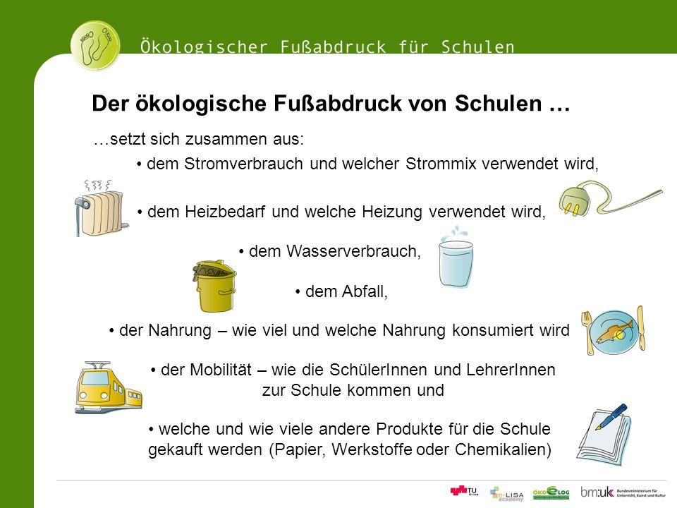 11Ökologischer Fußabdrucksrechner für Schulen Der ökologische Fußabdruck von Schulen … …setzt sich zusammen aus: dem Stromverbrauch und welcher Stromm