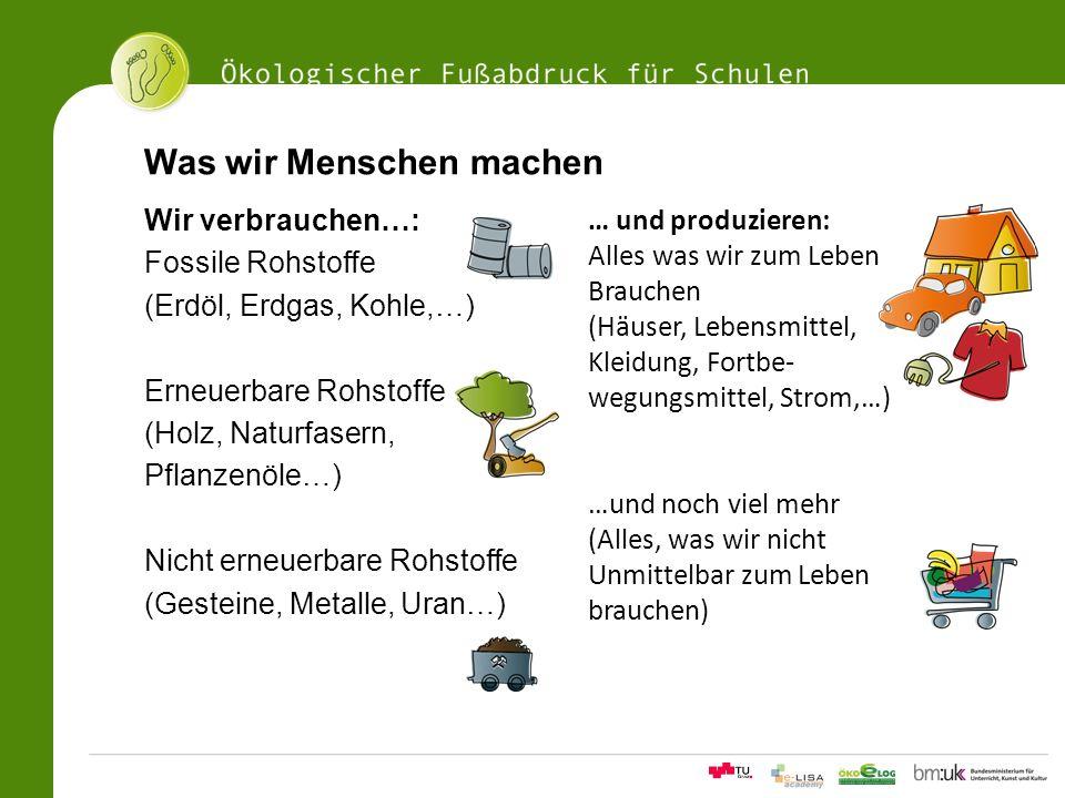 11Ökologischer Fußabdrucksrechner für Schulen Was wir Menschen machen Wir verbrauchen…: Fossile Rohstoffe (Erdöl, Erdgas, Kohle,…) Erneuerbare Rohstof