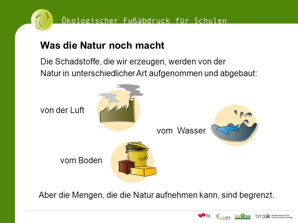 11Ökologischer Fußabdrucksrechner für Schulen Was die Natur noch macht Die Schadstoffe, die wir erzeugen, werden von der Natur in unterschiedlicher Ar