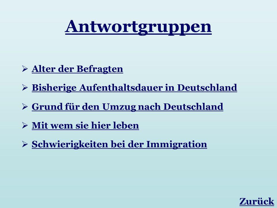 Antwortgruppen Alter der Befragten Bisherige Aufenthaltsdauer in Deutschland Grund für den Umzug nach Deutschland Mit wem sie hier leben Schwierigkeit