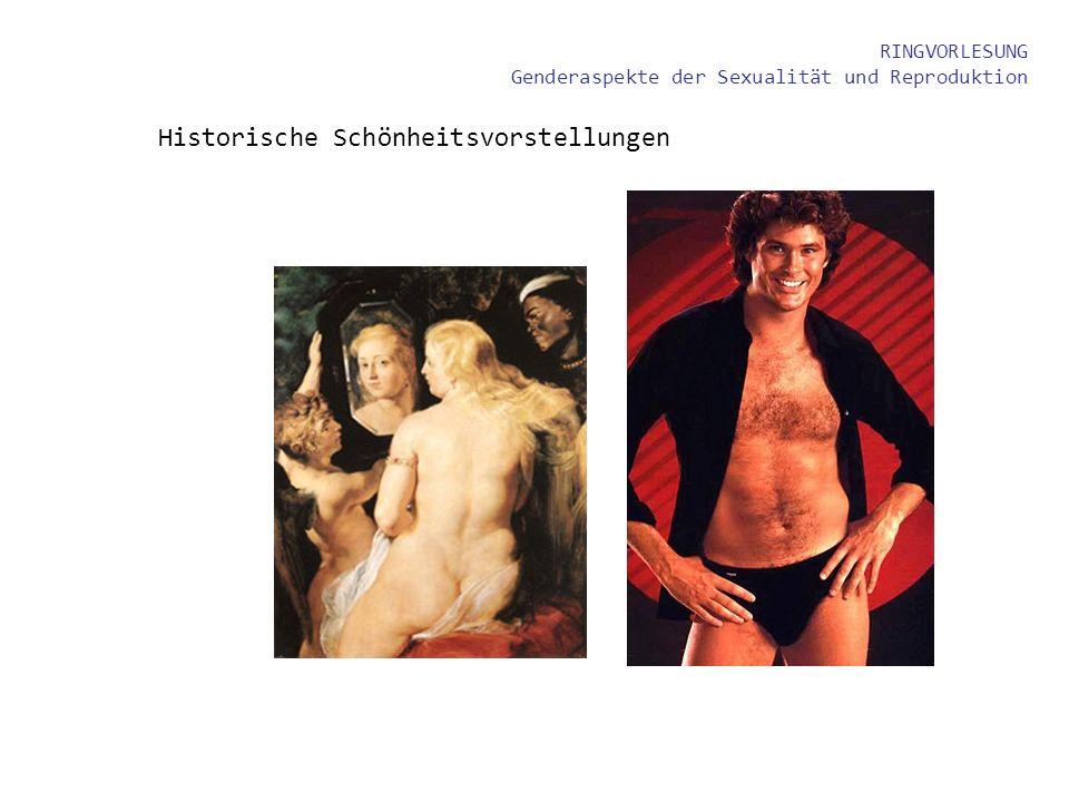 RINGVORLESUNG Genderaspekte der Sexualität und Reproduktion Historische Schönheitsvorstellungen