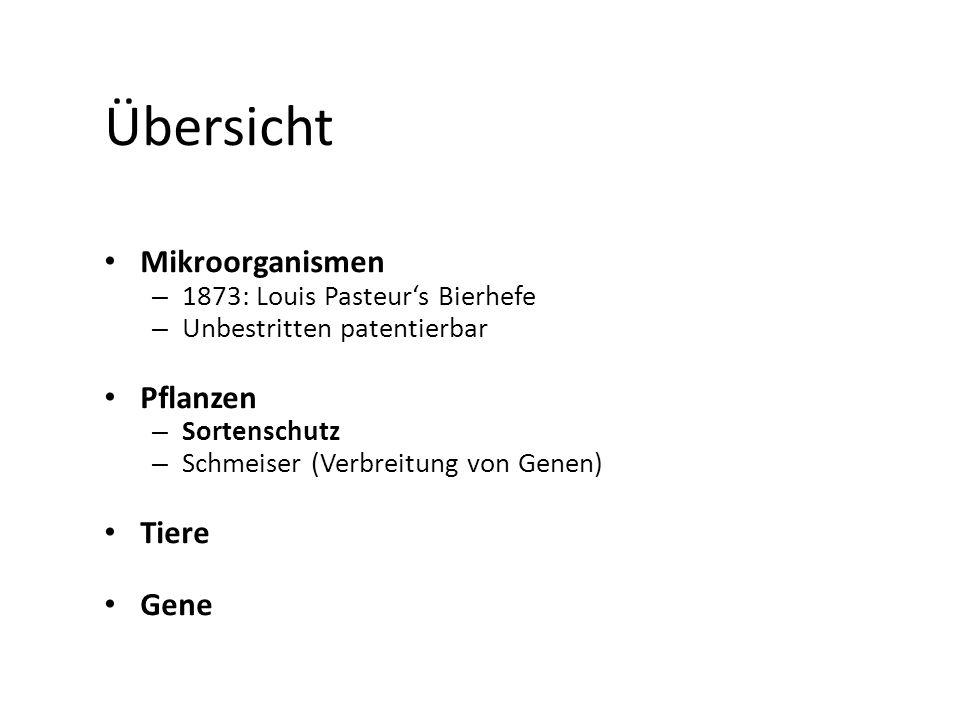 Übersicht Mikroorganismen – 1873: Louis Pasteurs Bierhefe – Unbestritten patentierbar Pflanzen – Sortenschutz – Schmeiser (Verbreitung von Genen) Tiere Gene