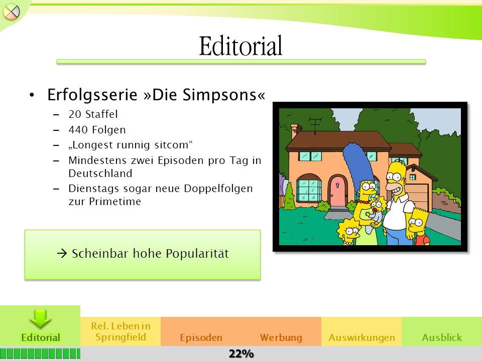 Rel. Leben in SpringfieldAuswirkungenWerbungEpisodenAusblick Editorial Erfolgsserie »Die Simpsons« – 20 Staffel – 440 Folgen – Longest runnig sitcom –
