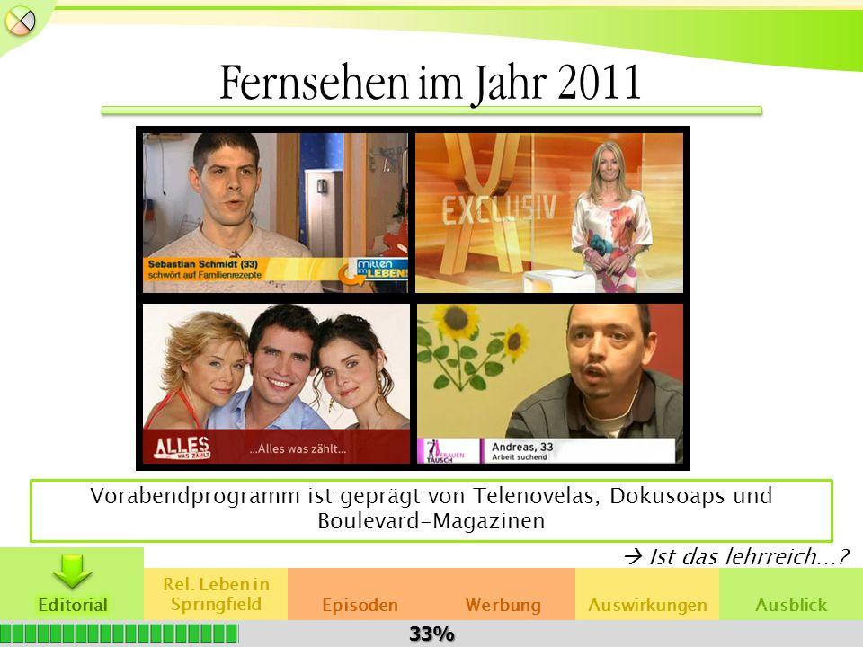Ist das lehrreich…? Ausblick Fernsehen im Jahr 2011 Vorabendprogramm ist geprägt von Telenovelas, Dokusoaps und Boulevard-Magazinen Rel. Leben in Spri