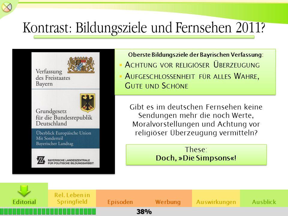Themafragen der Seminararbeit Rel.