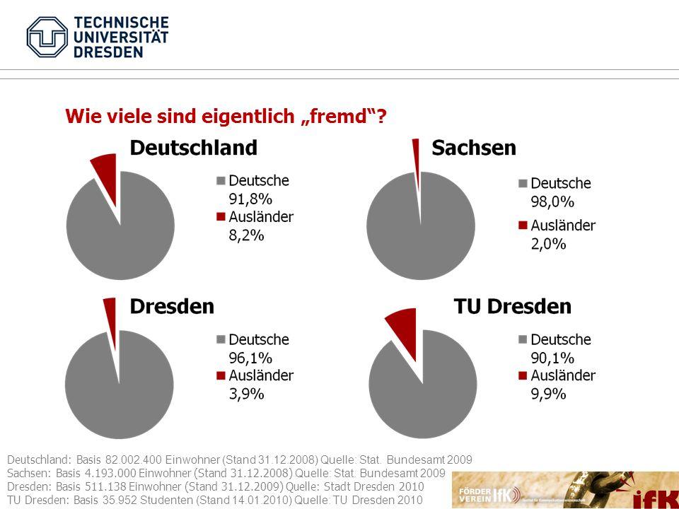 Deutschland: Basis 82.002.400 Einwohner (Stand 31.12.2008) Quelle: Stat. Bundesamt 2009 Sachsen: Basis 4.193.000 Einwohner (Stand 31.12.2008) Quelle: