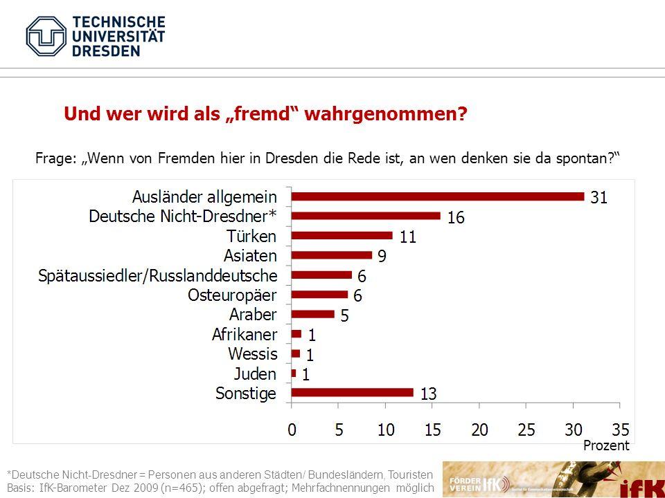 Frage: Wenn von Fremden hier in Dresden die Rede ist, an wen denken sie da spontan? 12 *Deutsche Nicht-Dresdner = Personen aus anderen Städten/ Bundes
