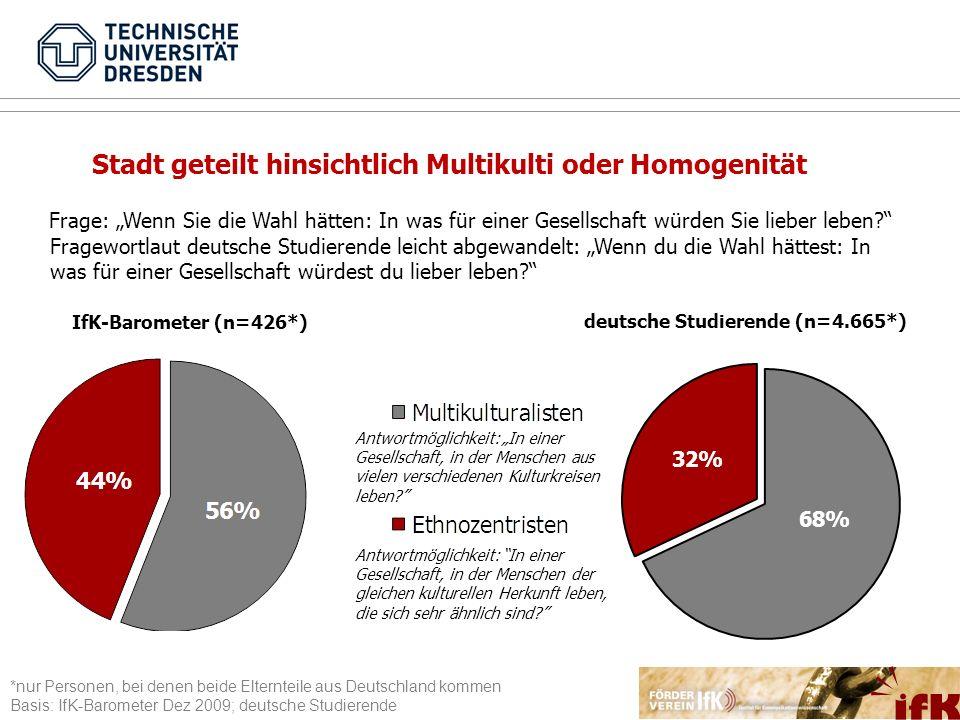 deutsche Studierende (n=4.665*) Antwortmöglichkeit: In einer Gesellschaft, in der Menschen der gleichen kulturellen Herkunft leben, die sich sehr ähnl