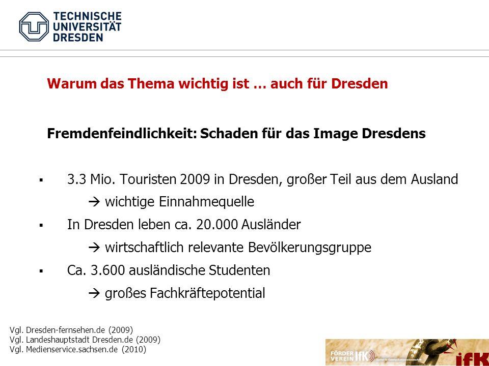 Fremdenfeindlichkeit: Schaden für das Image Dresdens 3.3 Mio. Touristen 2009 in Dresden, großer Teil aus dem Ausland wichtige Einnahmequelle In Dresde