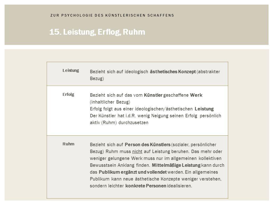 ZUR PSYCHOLOGIE DES KÜNSTLERISCHEN SCHAFFENS 15.