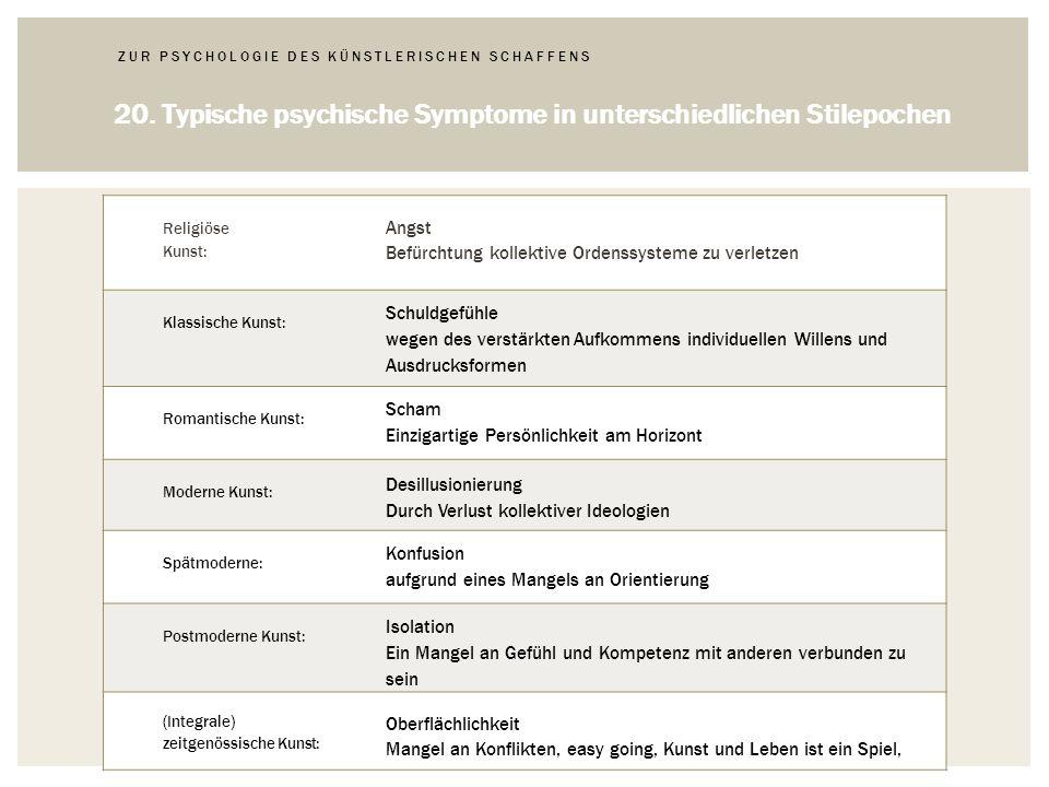 ZUR PSYCHOLOGIE DES KÜNSTLERISCHEN SCHAFFENS 20.