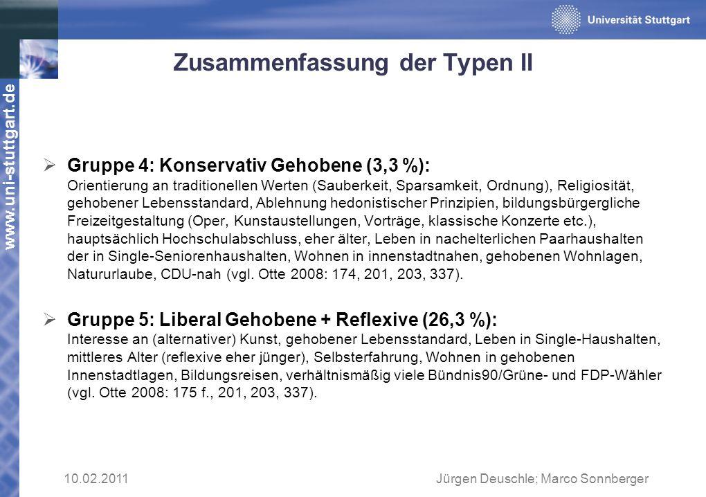 www.uni-stuttgart.de Zusammenfassung der Typen II Gruppe 4: Konservativ Gehobene (3,3 %): Orientierung an traditionellen Werten (Sauberkeit, Sparsamke