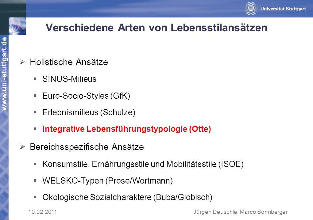 www.uni-stuttgart.de Verschiedene Arten von Lebensstilansätzen Holistische Ansätze SINUS-Milieus Euro-Socio-Styles (GfK) Erlebnismilieus (Schulze) Int