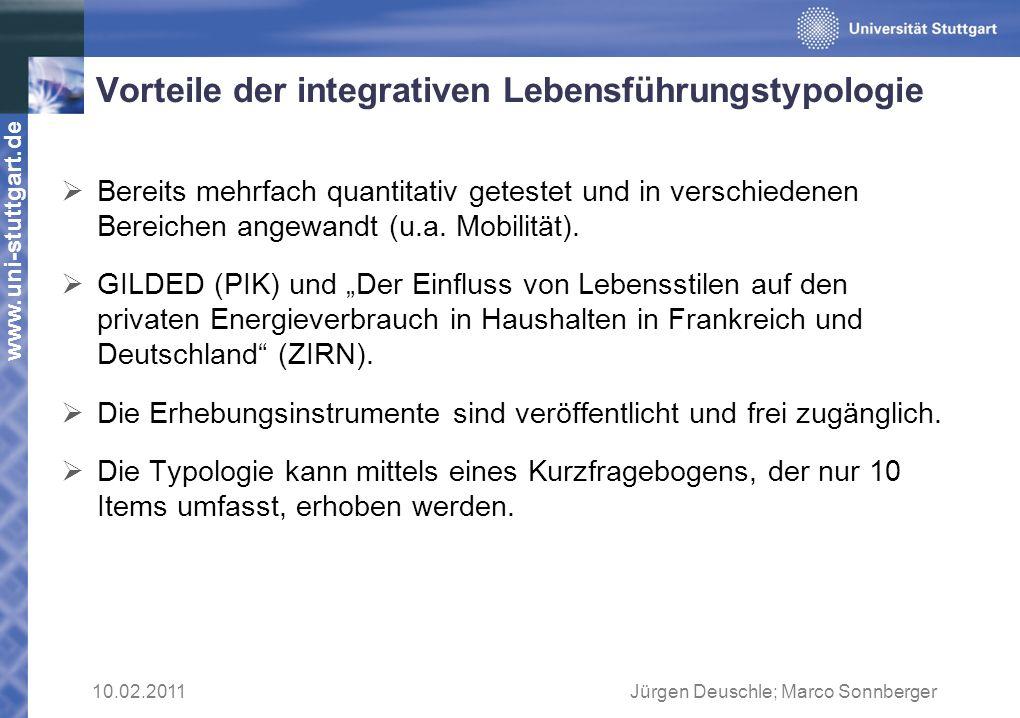 www.uni-stuttgart.de Vorteile der integrativen Lebensführungstypologie Bereits mehrfach quantitativ getestet und in verschiedenen Bereichen angewandt