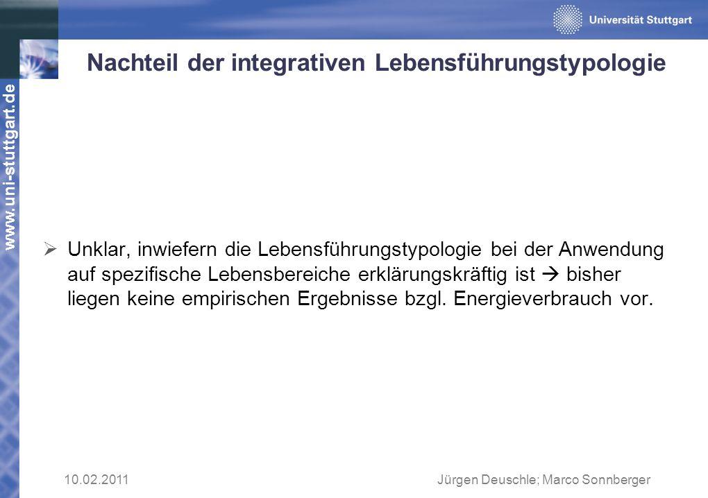 www.uni-stuttgart.de Unklar, inwiefern die Lebensführungstypologie bei der Anwendung auf spezifische Lebensbereiche erklärungskräftig ist bisher liege