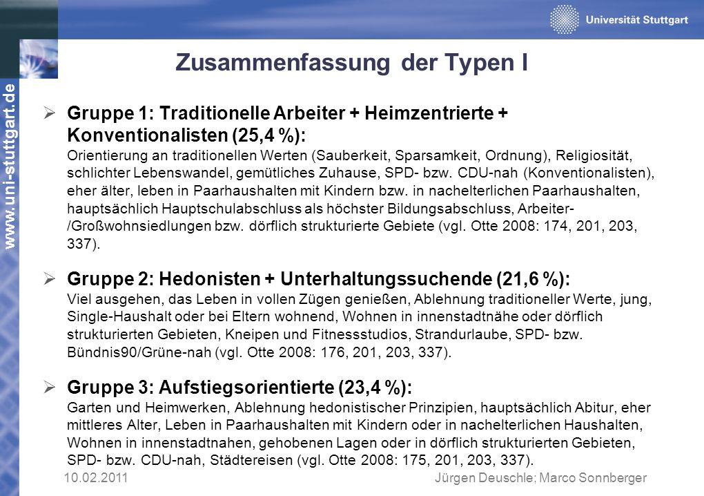 www.uni-stuttgart.de Zusammenfassung der Typen I Gruppe 1: Traditionelle Arbeiter + Heimzentrierte + Konventionalisten (25,4 %): Orientierung an tradi