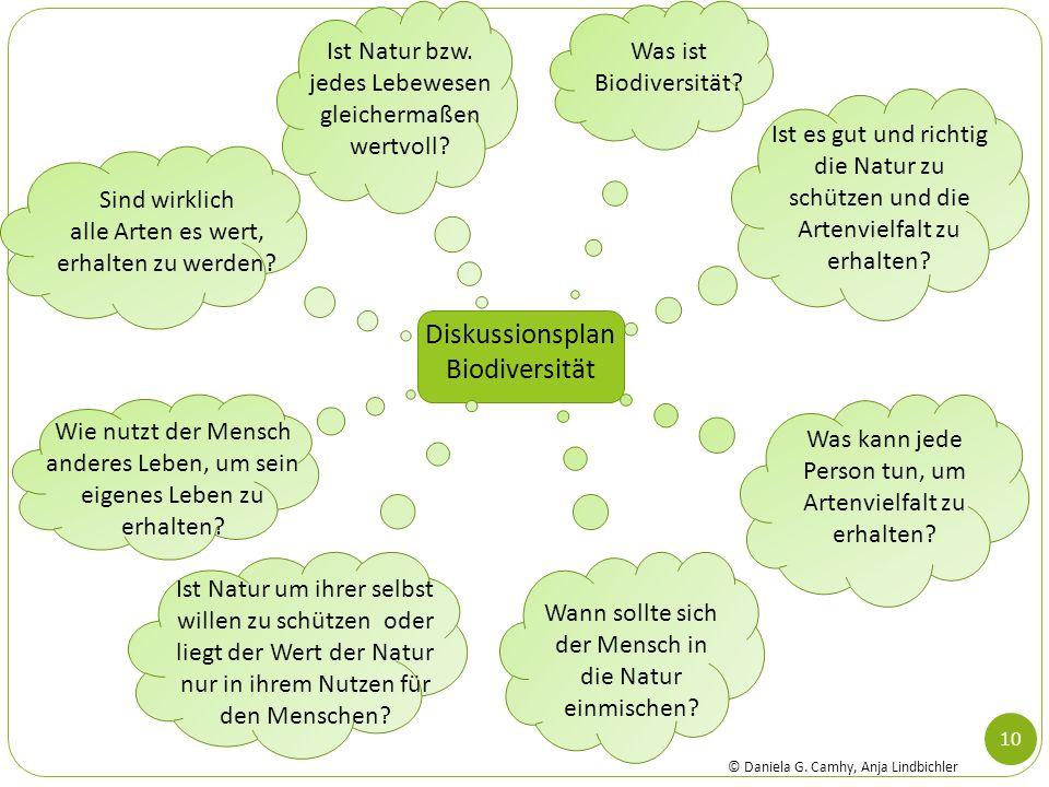 10 Diskussionsplan Biodiversität Was ist Biodiversität? Ist es gut und richtig die Natur zu schützen und die Artenvielfalt zu erhalten? Was kann jede