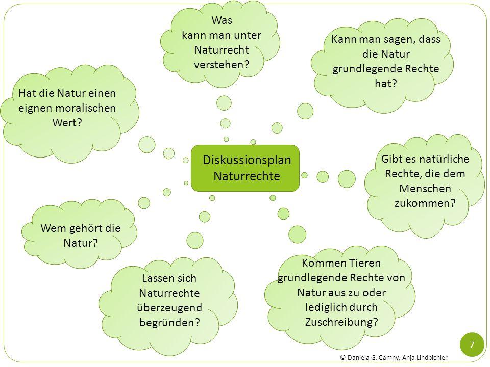 7 Diskussionsplan Naturrechte Was kann man unter Naturrecht verstehen? Hat die Natur einen eignen moralischen Wert? Kann man sagen, dass die Natur gru
