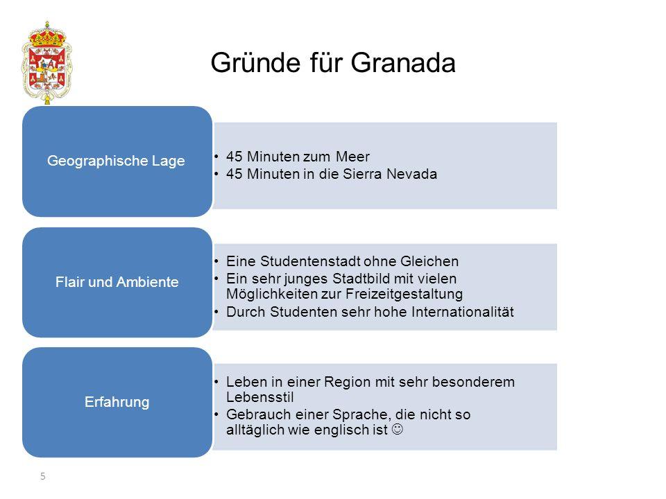 Gründe für Granada 6 …Und Ich hätte Interesse, aber mein Spanisch ist nicht so gut ….ist weder Entschuldigung noch Hindernis!