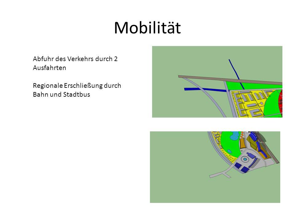 Mobilität Abfuhr des Verkehrs durch 2 Ausfahrten Regionale Erschließung durch Bahn und Stadtbus