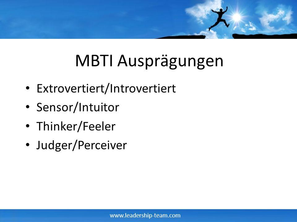 www.leadership-team.com Extrovertiert/Introvertiert Dies beschreibt die Motivation zur Sinneserfahrung Woraus bezieht ein Mensch Energie.