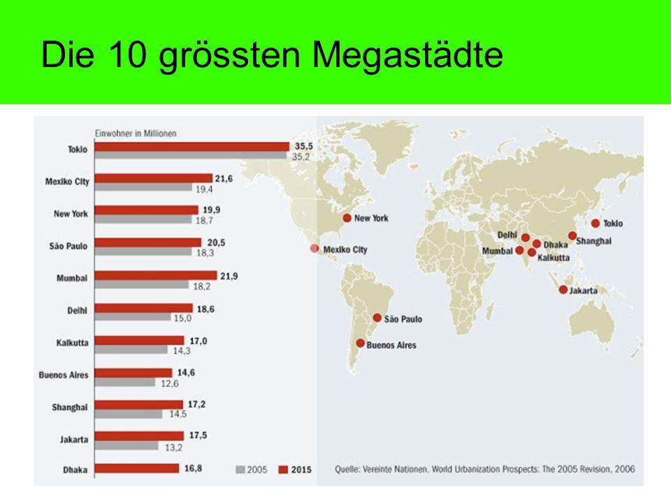 Die 10 grössten Megastädte