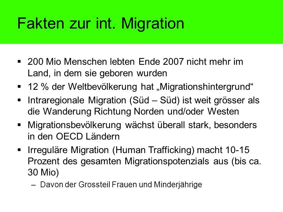200 Mio Menschen lebten Ende 2007 nicht mehr im Land, in dem sie geboren wurden 12 % der Weltbevölkerung hat Migrationshintergrund Intraregionale Migr