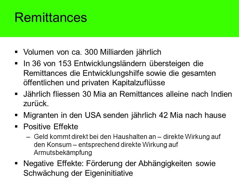 Remittances Volumen von ca. 300 Milliarden jährlich In 36 von 153 Entwicklungsländern übersteigen die Remittances die Entwicklungshilfe sowie die gesa