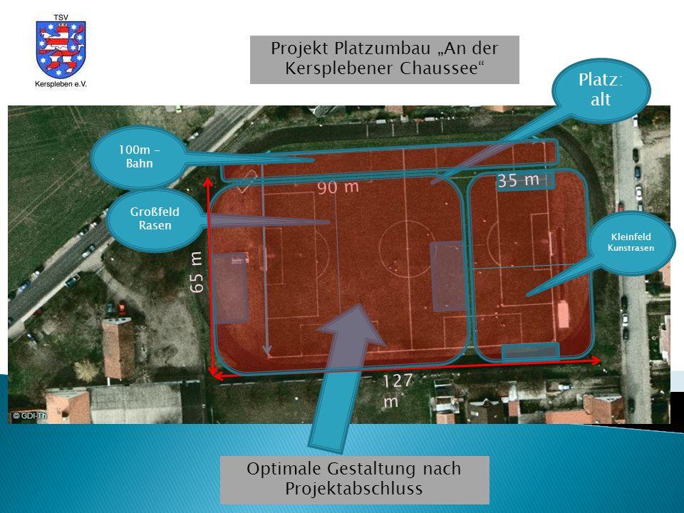 Projekt Platzumbau An der Kersplebener Chaussee 65 m 127 m 90 m Platz: alt Großfeld Rasen Kleinfeld Kunstrasen 100m - Bahn Optimale Gestaltung nach Pr