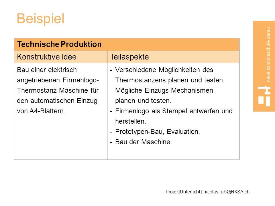 Beispiel ProjektUnterricht | nicolas.ruh@NKSA.ch Technische Produktion Konstruktive IdeeTeilaspekte Bau einer elektrisch angetriebenen Firmenlogo- The