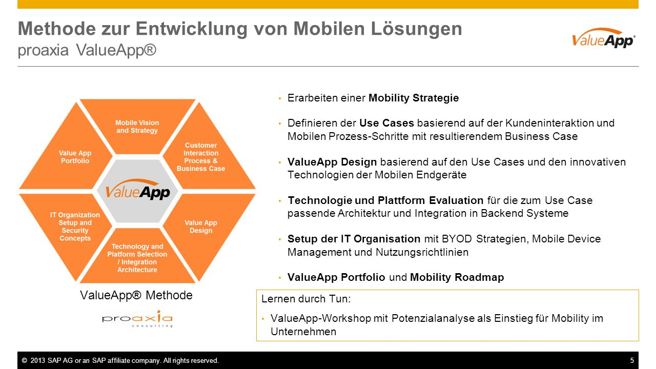 ©2013 SAP AG or an SAP affiliate company. All rights reserved.6 Vorgehen ValueApp® Methode