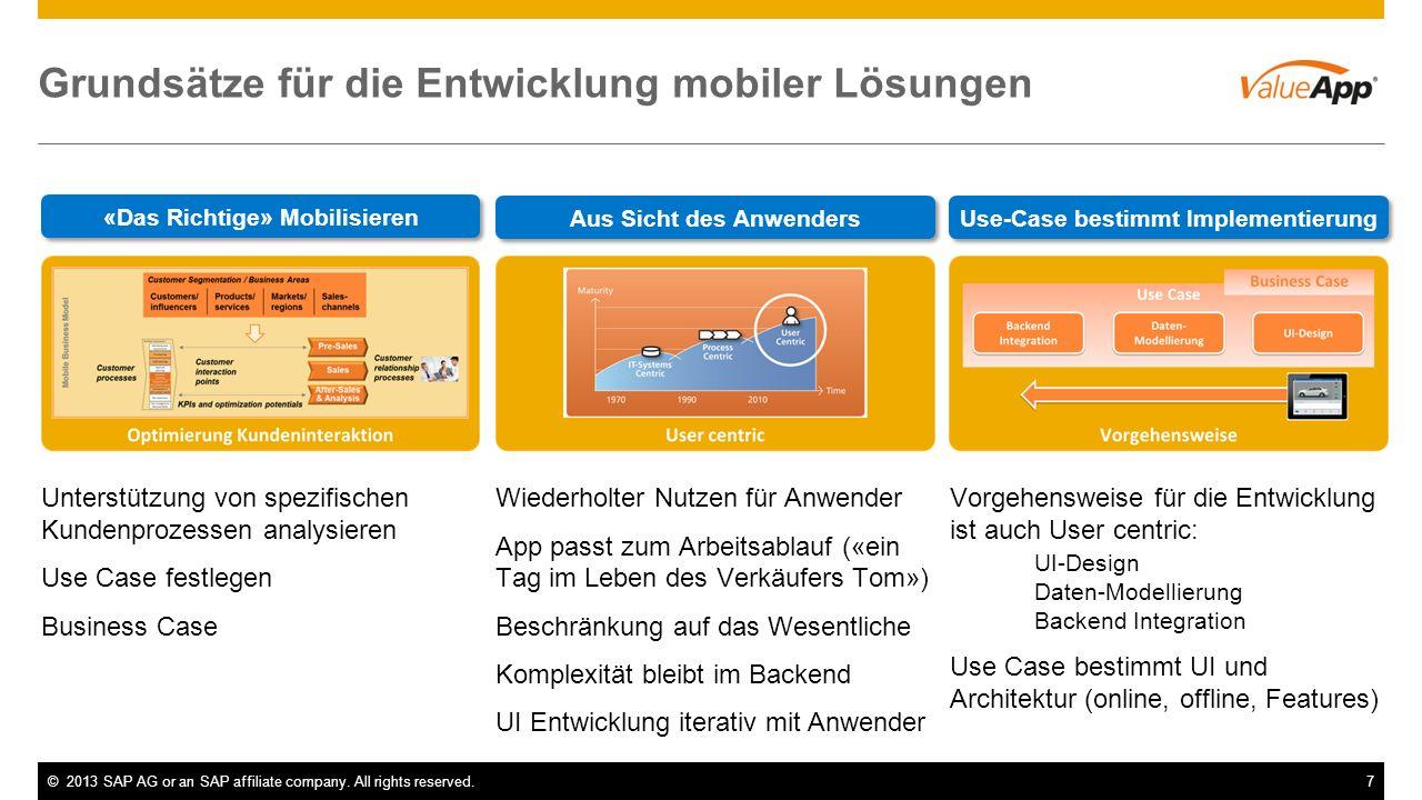 ©2013 SAP AG or an SAP affiliate company. All rights reserved.7 Grundsätze für die Entwicklung mobiler Lösungen «Das Richtige» Mobilisieren Das Richti