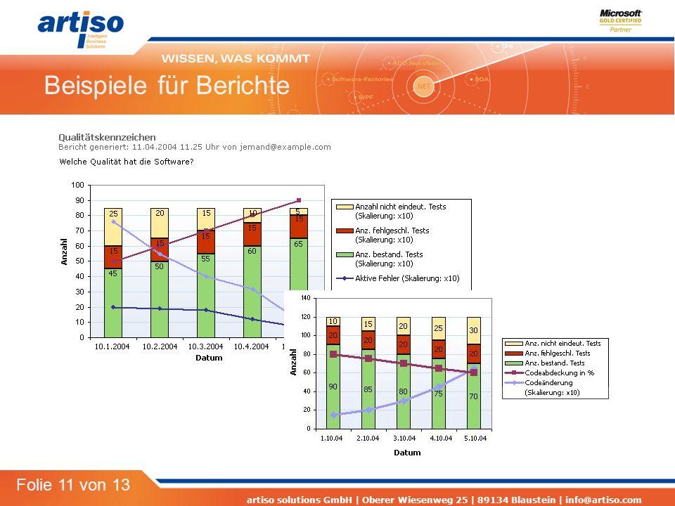 artiso solutions GmbH | Oberer Wiesenweg 25 | 89134 Blaustein | info@artiso.com Beispiele für Berichte Folie 11 von 13